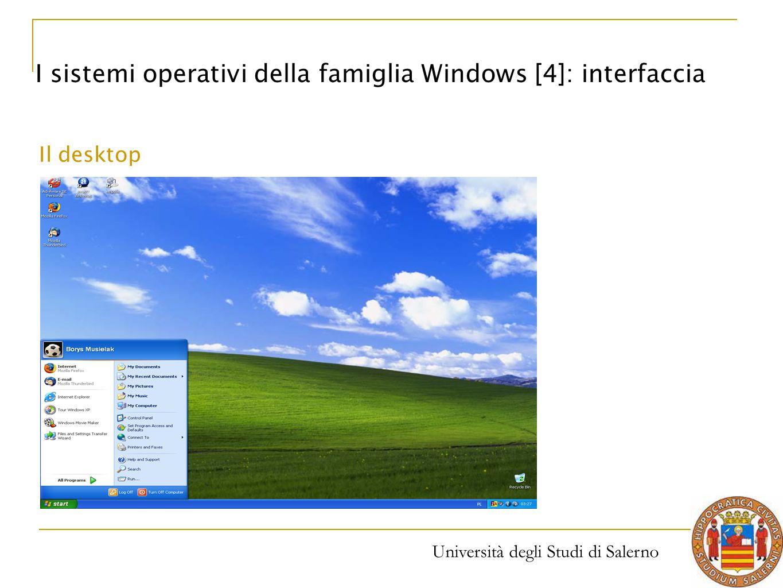 I sistemi operativi della famiglia Windows [4]: interfaccia